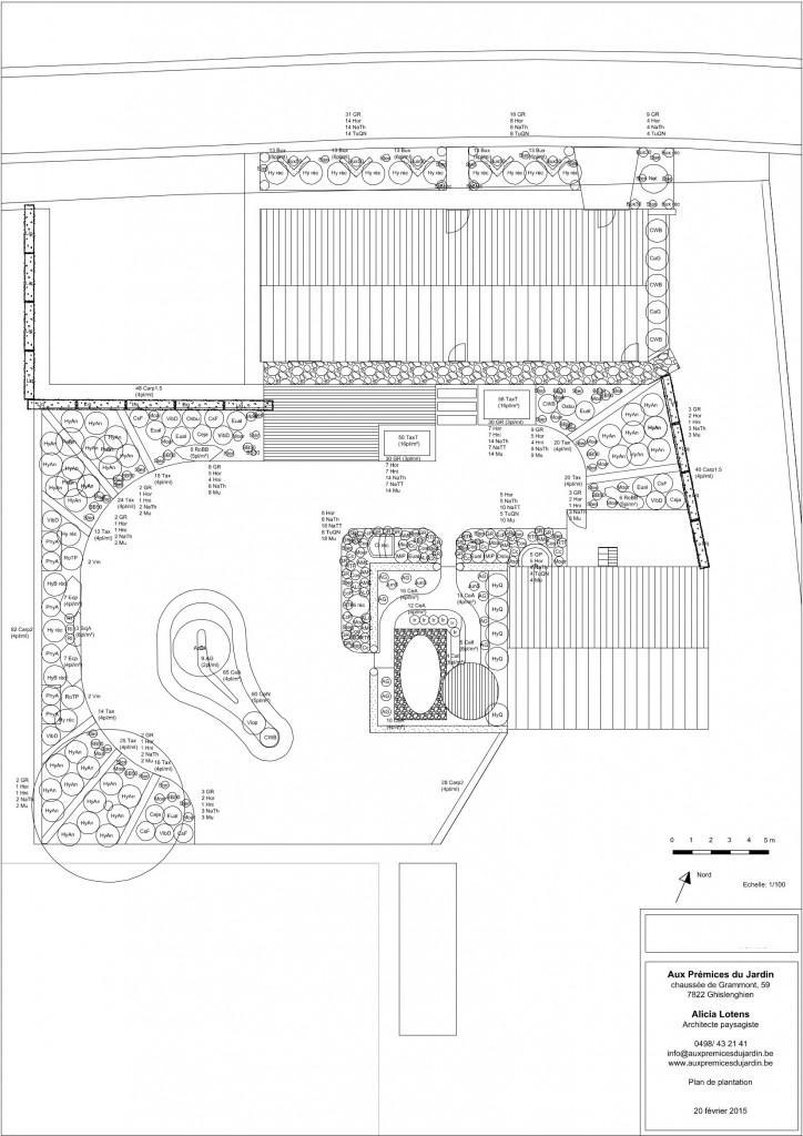 Plan de plantation